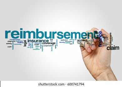 Reimbursement word cloud concept on grey background