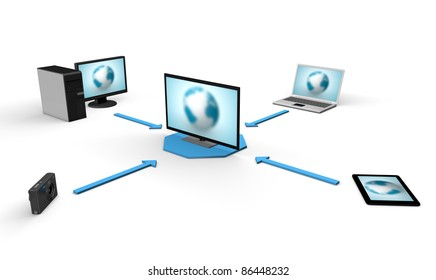 render of several devices connected to a tv