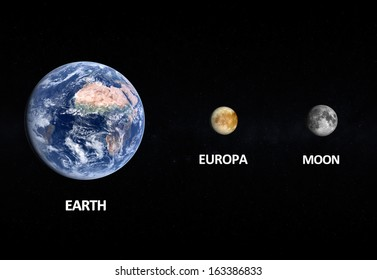 A rendered size comparison of the Jupiter Moon Europa the Moon and Planet Earth on a starry background with english captions.