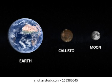 A rendered size comparison of the Jupiter Moon Callisto the Moon and Planet Earth on a starry background with english captions.