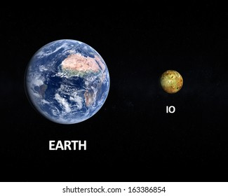 A rendered size comparison of the Jupiter Moon Io and Planet Earth on a starry background with english captions.