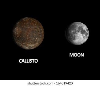 A rendered size comparison of the Jupiter Moon Callisto and the Earth Moon on a clean black background with captions.