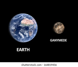 A rendered size comparison of the Jupiter Moon Ganymede and Planet Earth on a starry background with english captions.
