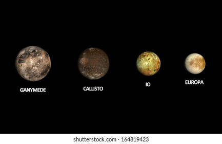 A rendered size comparison of the Jupiter Moons Ganymede, Callisto, Io and Europa on a clean black background with english captions.
