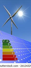 Renewable energy - energy labels