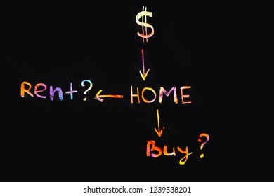 rent or buy concept. text in a notebook