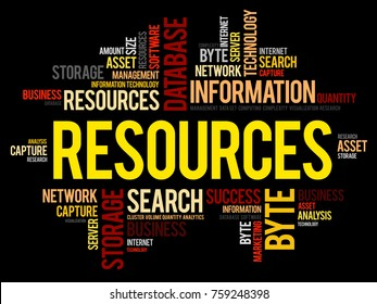 Resources word cloud collage, business concept background