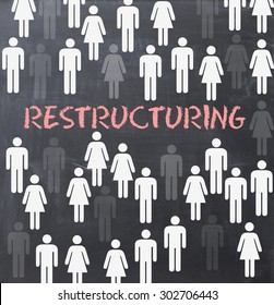 Restructuring process concept on blackboard