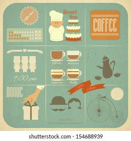 Retro Cafe Menu Card in Vintage Style with Types of Coffee Drinks and Graphics Icons. JPEG version
