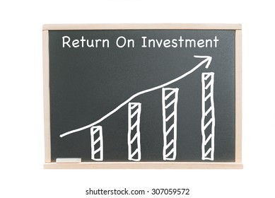 Return of Investment and bar chart