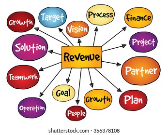 Revenue, business concept for presentations and reports