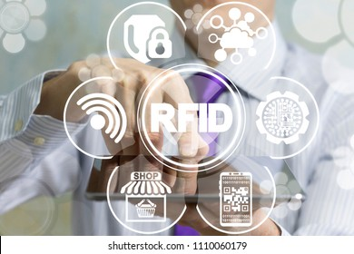 RFID - Radio Frequency Identification Communication Shopping Technology.