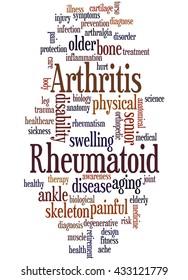 Rheumatoid arthritis, word cloud concept on white background.
