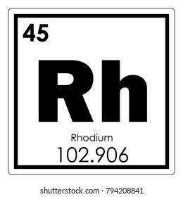 Rhodium chemical element periodic table science symbol
