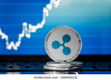 Graphic of Ripple coin price XRP history