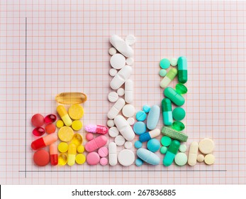 Rising cost of prescription drugs over graph paper