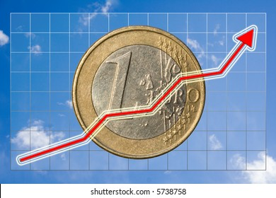 Rising graph illustrating financial growth with gradient grid, blue sky and euro as background.