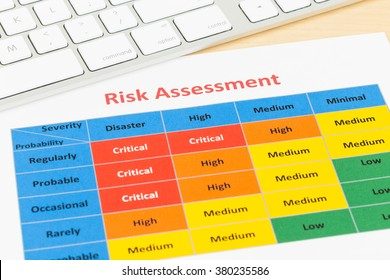 Risk management matrix chart with pen and keyboard
