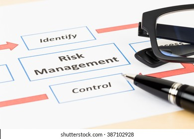 Risk management process diagram chart with pen and glasses