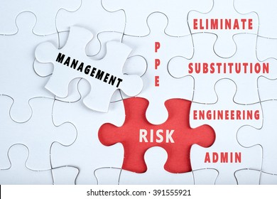 Risk management from safety point of view