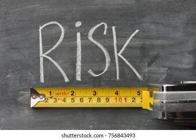 Risk measurement Concept