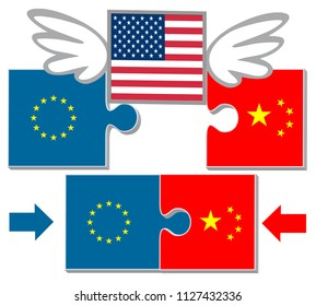 The risks of isolationism to the US economy. China and the European Union getting stronger in the course of the economic and political isolation of America