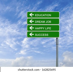 Road sign to  education,success, and dream job