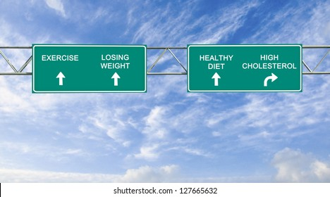 Road sign to exercising,losing weight,healthy diet and and high cholesterol