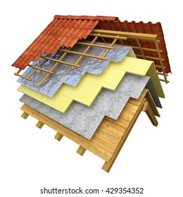 Roof thermal insulation 3D rendering