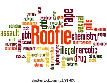 Roofie, word cloud concept on white background.