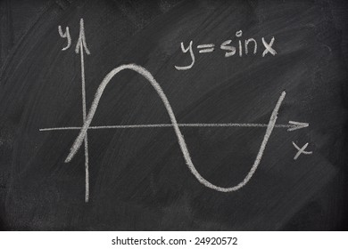 rough graph of sine function  sketched with white chalk on a school blackboard with strong eraser smudges and dust