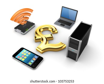 Router,notebook,PC,mobile phone and pound sterling sign.Isolated on white background.3d rendered.