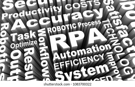 RPA Robotic Process Automation Job Work Task Efficiency Words 3d Render Illustration