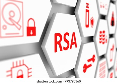 RSA concept cell blurred background 3d illustration