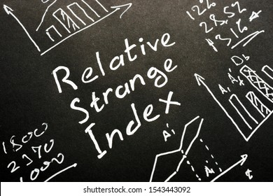 RSI - Relative Strength Index inscription, graphs with business data.