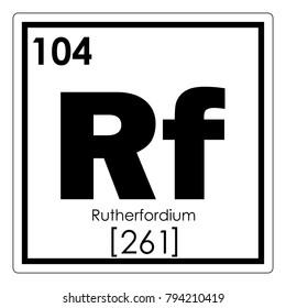 Rutherfordium chemical element periodic table science symbol