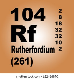 Rutherfordium Periodic Table of Elements