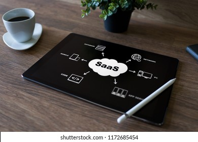 SaaS - software as a service. Internet and technology concept.