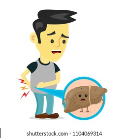 Sad sick young man with unhealthy liver with hepatitis a character.  flat cartoon illustration icon design. Isolated on white backgound. Pain in liver, unhealthy, sick, suffering