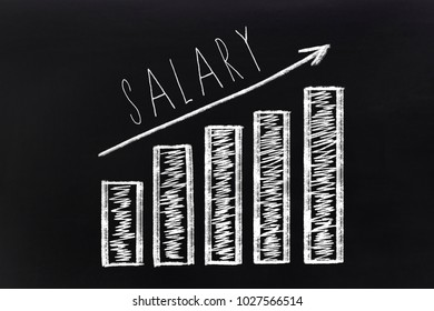 salary increment growth graph drawn on chalkboard