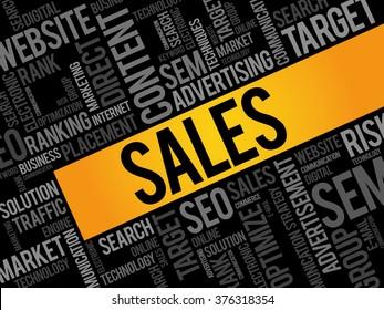 SALES word cloud, business concept