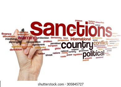 Sanctions concept word cloud background