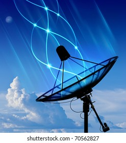 Satellite dish transmission data