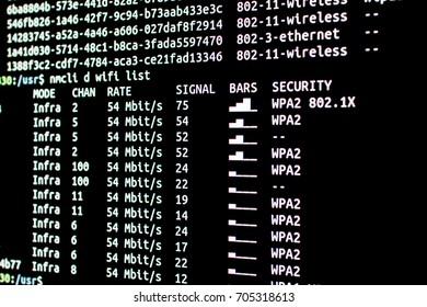 Scanning wifi networks available with security level and signal strength. Analysis of wifi networks from terminal connected by ssh protocol
