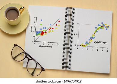 scatter graph and limited growth model in a notebook with a cup of coffee - data following the logistic function with applications in statistics, ecology, medicine, demography and other sciences