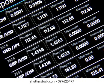 Schedule forex stock market on mobile devices
