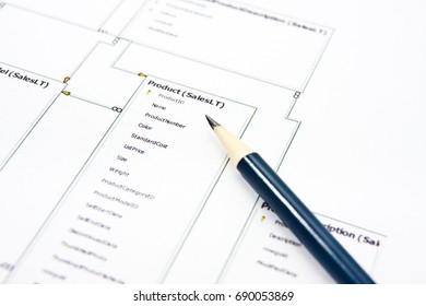 Schema of database