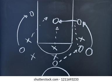 Scheme basketball game on blackboard background