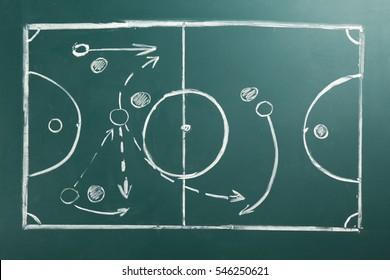 Scheme of football game on green blackboard background