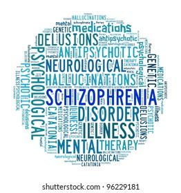 Schizophrenia in word collage
